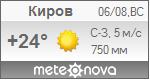 Погода от Метеоновы по г. Киров
