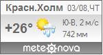 Погода от Метеоновы по г. Красный Холм