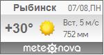 Погода от Метеоновы по г. Рыбинск