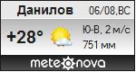 Погода от Метеоновы по г. Данилов