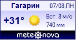 Погода в Гагарине - установите себе на сайт информер с прогнозом погоды