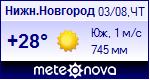 Прогноз погоды в Нижнем Новгороде на 1 дней