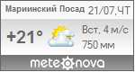 Погода от Метеоновы по г. Мариинский Посад