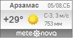 Погода от Метеоновы по г. Арзамас