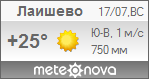 Погода от Метеоновы по г. Лаишево