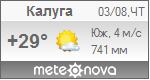Погода от Метеоновы по г. Калуга