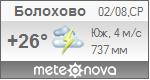 Погода от Метеоновы по г. Болохово