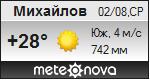 Погода от Метеоновы по г. Михайлов