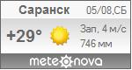 Погода от Метеоновы по г. Саранск