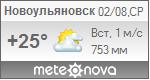 Погода от Метеоновы по г. Новоульяновск