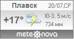 Погода от Метеоновы по г. Плавск