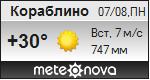 Погода от Метеоновы по г. Кораблино