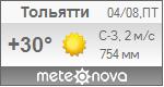 Погода от Метеоновы по г. Тольятти