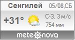 Погода от Метеоновы по г. Сенгилей