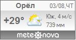 Погода от Метеоновы по г. Орел