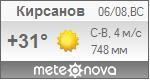Погода от Метеоновы по г. Кирсанов