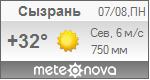 Погода от Метеоновы по г. Сызрань
