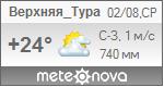 Погода от Метеоновы по г. Верхняя Тура