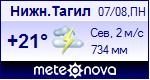 Погода в Нижнем Тагиле - установите себе на сайт информер с прогнозом погоды