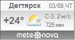 Погода от Метеоновы по г. Дегтярск