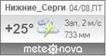 Погода от Метеоновы по г. Нижние Серги