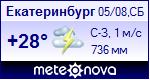 Погода в Екатеринбурге - установите себе на сайт информер с прогнозом погоды