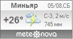Погода от Метеоновы по г. Миньяр