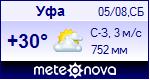 Погода в Уфе - установите себе на сайт информер с прогнозом погоды