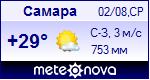 Погода в Самаре - установите себе на сайт информер с прогнозом погоды