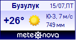 Бузулук, прогноз погоды на 14 дней