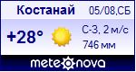 Погода в Костанае - установите себе на сайт информер с прогнозом погоды