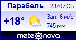Погода в Парабели - установите себе на сайт информер с прогнозом погоды
