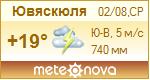 Погода от Метеоновы по г. Ювяскюля