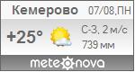 Погода от Метеоновы по г. Кемерово