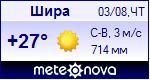 Погода в Шира - установите себе на сайт информер с прогнозом погоды