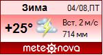 Погода от Метеоновы по г. Зима