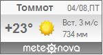 Погода от Метеоновы по г. Томмот