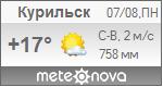 Погода от Метеоновы по г. Курильск