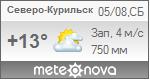 Погода от Метеоновы по г. Северо-Курильск