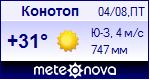 Погода в Конотопе - установите себе на сайт информер с прогнозом погоды