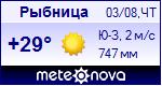 Погода в Рыбнице - установите себе на сайт информер с прогнозом погоды