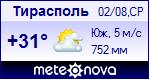 Погода в Тирасполе - установите себе на сайт информер с прогнозом погоды