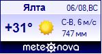 Погода в Ялте - установите себе на сайт информер с прогнозом погоды