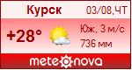 Погода от Метеоновы по г. Курск