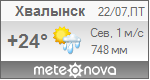 Погода от Метеоновы по г. Хвалынск