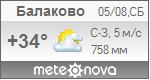 Погода от Метеоновы по г. Балаково