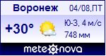 Погода в Воронеже - установите себе на сайт информер с прогнозом погоды