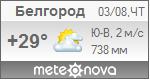 Погода от Метеоновы по г. Белгород
