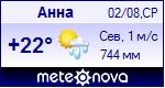 Погода в Анне - установите себе на сайт информер с прогнозом погоды