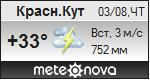 Погода от Метеоновы по г. Красный Кут